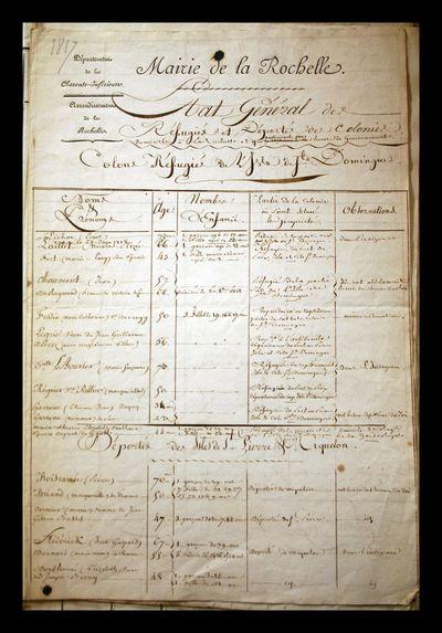 1817 list