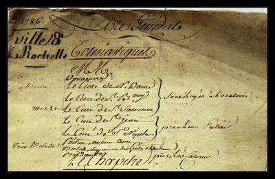 Liste Generale