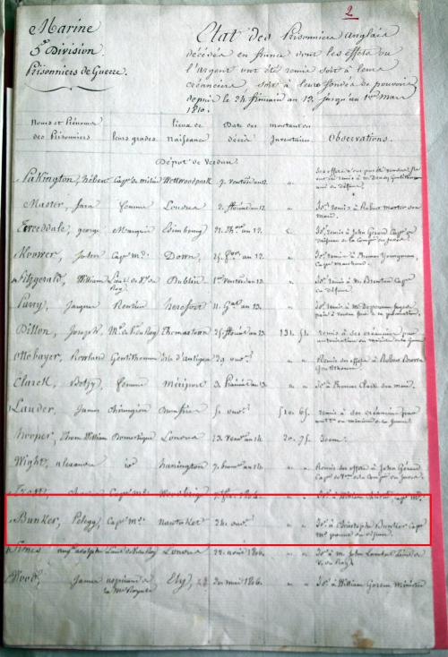 1810 List of deceased