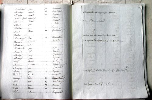 Yj33 PG Anglais list folio 45